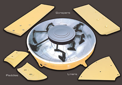 Concrete Mixer Wear Parts - Paddles, Scrapers, Liners